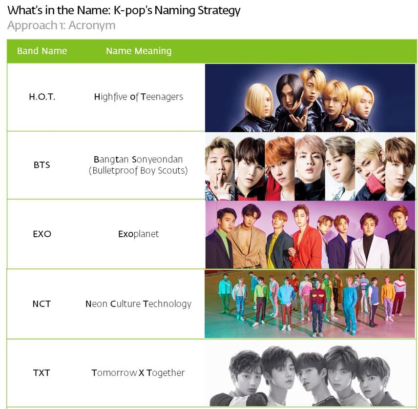 38+ Korean boy group names ideas information