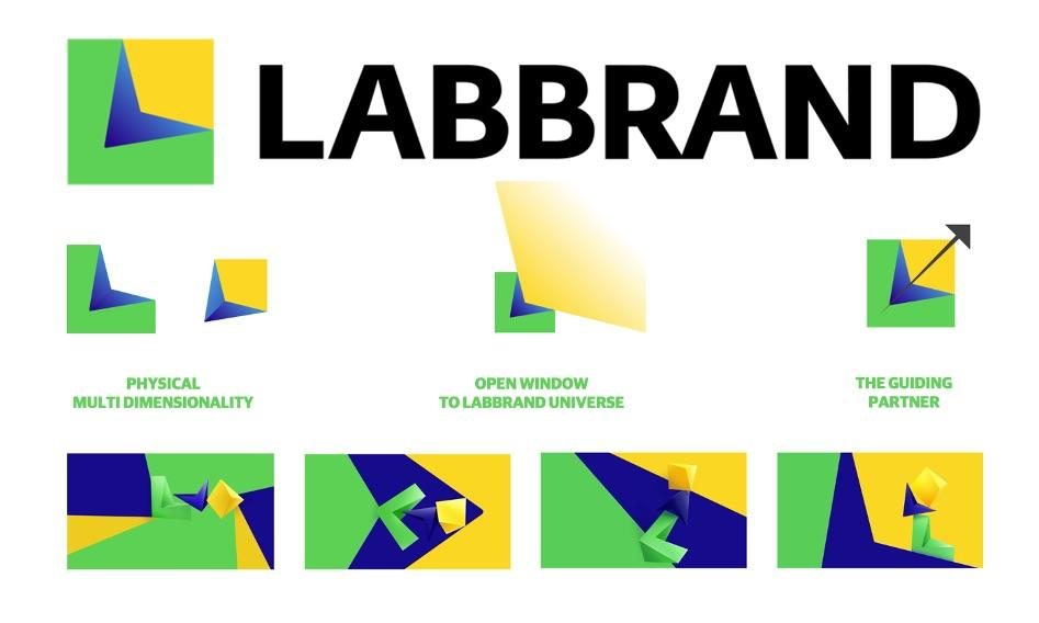 The Deconstruction of Labbrand's New Brand Signature